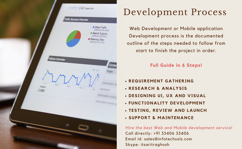 Web Development or Mobile application Development process!