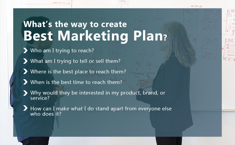 What's the way to create Best Marketing Plan?